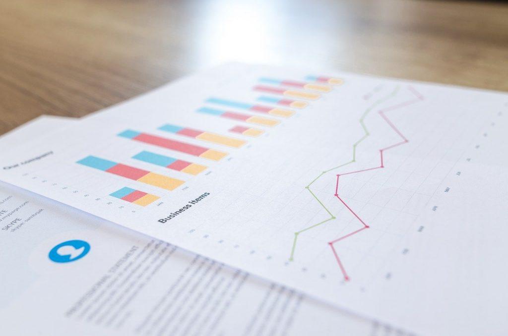 analiza biznesu